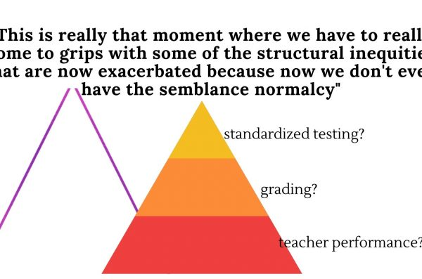a colorful pyramid with text that reads: This is really that moment where we have to really come to grips with some of the structural inequalities that are now exacerbated because now we don't even have the semblance normalcy
