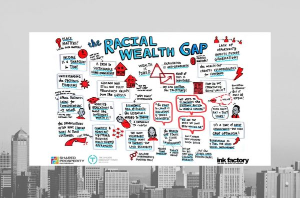 ilustrations of word bubbles and icons that demonstrate the racial wealth gap